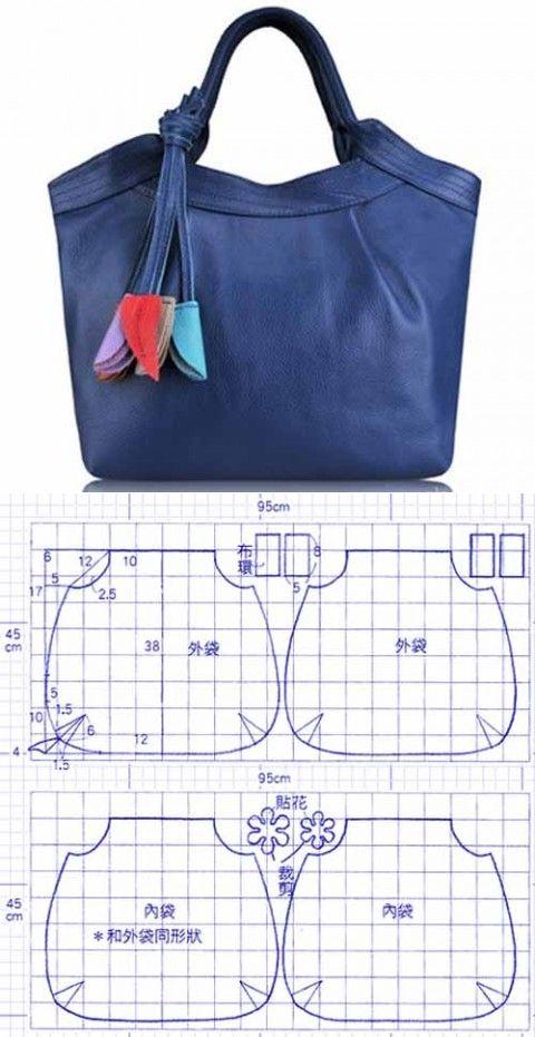 Дизайн сумок из ткани