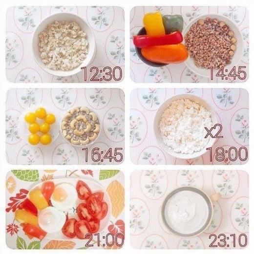 Шесть вариантов ПП - диеты на день